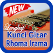 Kunci Gitar Rhoma Irama by AMID Corp