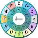 Circle of Fifths by Jose Hidalgo H.