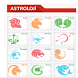 Burçlar Astroloji - Fal by orhan Ayanoglu