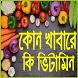 কোন খাবারে কোন ভিটামিন: পুষ্টি ও খাদ্য তালিকা by WikiBdApps