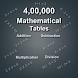 Mathematical tables by Thangadurai R
