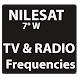 TV and Radio Frequencies on NileSat Satellite