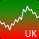Stock Chart London