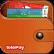 Telepay by Telepay