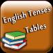 English Tenses Tables by Davidandroidbro
