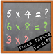Times Tables Trainer FREE by Andela ICT