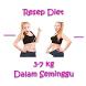 Tips Diet 3-7 Kg Dalam Seminggu by 1001 Tech