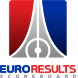 Euro Results 2016 Live Scores by CA Uber Apps