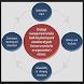 Strategic Management by Al-Ikhlas Development