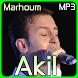 Cheb Akil Mp3 Gratuit by devappma01