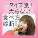 タイプ別!太らない食べ方診断! by D-Rin
