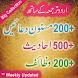Masnoon Dua Islamic Wazaif by Pak Apps
