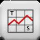 Visualizador ThingSpeak