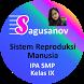 IPA - Sistem Reproduksi - IX by SAGUSANOV