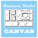 Mengenal Business Model Canvas