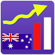 ASX Stock Screener by Techant