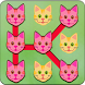 Kitty Pattern Screen Lock by Appsdebugger