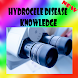 Hydrocele Disease Knowledge