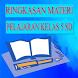 Ringkasan Materi Kelas 5 SD (Lengkap & Praktis) by DuddienApp