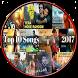 The Punjabi video Songs 2018 by MedOxx App Dev
