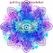 3rd Eye Aura Kundalini