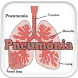 Pneumonia Disease by Droid Clinic