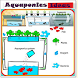 Aquaponics Ideas by yufadroid