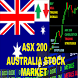 Australian Stock Market ASX 200 ASX Share Prices by Australian Stock Market Inc