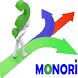 MONORI