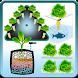 Hidroponic Tech - Hidropónicos by DURAN´S CONSULTING