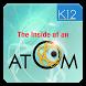 The Inside of an Atom