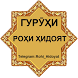 20 нишонаи мунофиқ дар Қуръон by