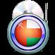 Radio Oman by Expert International Radio Mobile Studio