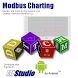 Modbus Charting by ErgoTech