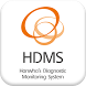 HDMS by kdt