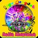 Lagu Dangdut Koplo - Nella Kharisma by Eka Lasmana Publisher