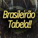 Brasileirão Tabela