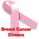 Breast Cancer by Zyan App