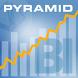 Pyramid BI by Unikum Datasystem AB