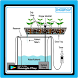 Hydroponics Systems Design by YASI Apps