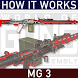 How it Works: MG3 machine gun by Noble Empire