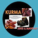 KURMA JENIS & MANFAAT by Abi Yumna Dev