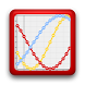 Biorhythm by BubbuWare