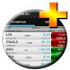Stock PORTFOLIO+ (SGX) by OLOPS