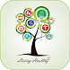 Living Healthy 24 by Culmination Healthcare Pvt Ltd
