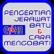 Jerawat Batu & Obatnya by ENHA Studio