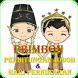Primbon Hitungan Jodoh by Karya Bintara apps