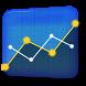 Stocks - Fundamental Analysis by CodeMyMobile.com