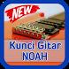 Kunci Gitar NOAH by AMID Corp