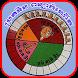 Khmer Baby - Child Horoscope by Cam-Dev
